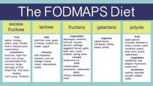 FODMAP diet food examples
